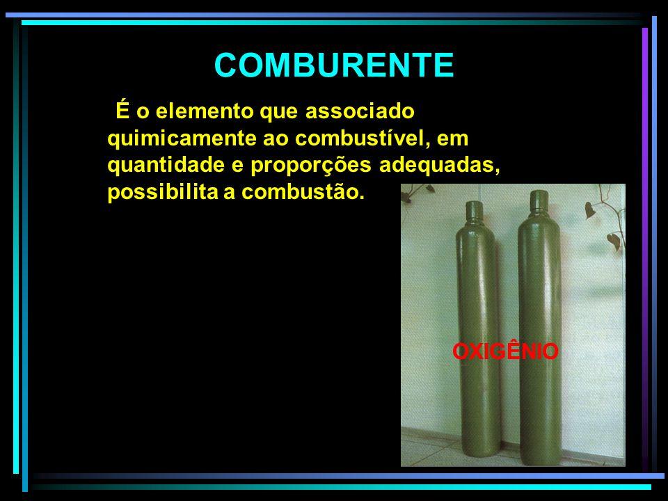 COMBURENTE É o elemento que associado quimicamente ao combustível, em quantidade e proporções adequadas, possibilita a combustão.