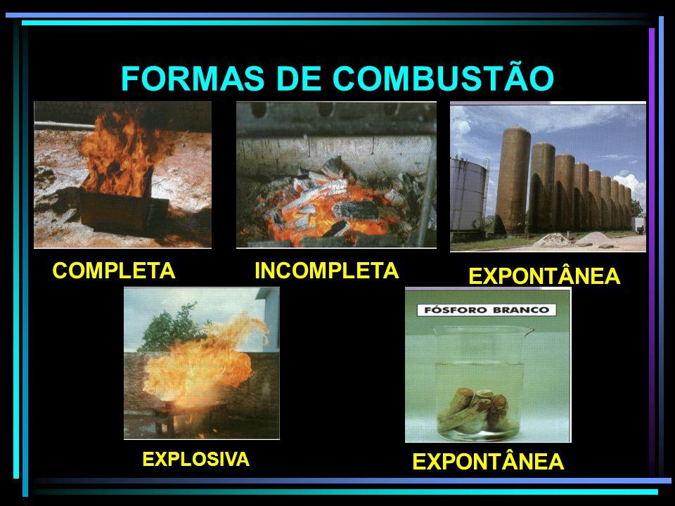 FORMAS DE COMBUSTÃO COMPLETA INCOMPLETA EXPONTÂNEA EXPONTÂNEA
