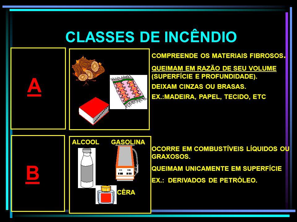 B CLASSES DE INCÊNDIO A COMPREENDE OS MATERIAIS FIBROSOS.