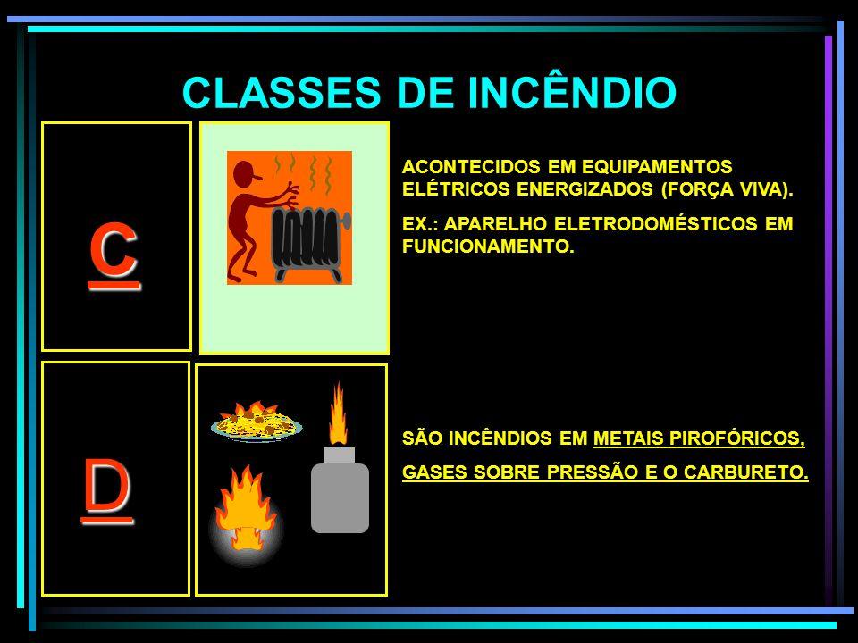 CLASSES DE INCÊNDIO ACONTECIDOS EM EQUIPAMENTOS ELÉTRICOS ENERGIZADOS (FORÇA VIVA). EX.: APARELHO ELETRODOMÉSTICOS EM FUNCIONAMENTO.