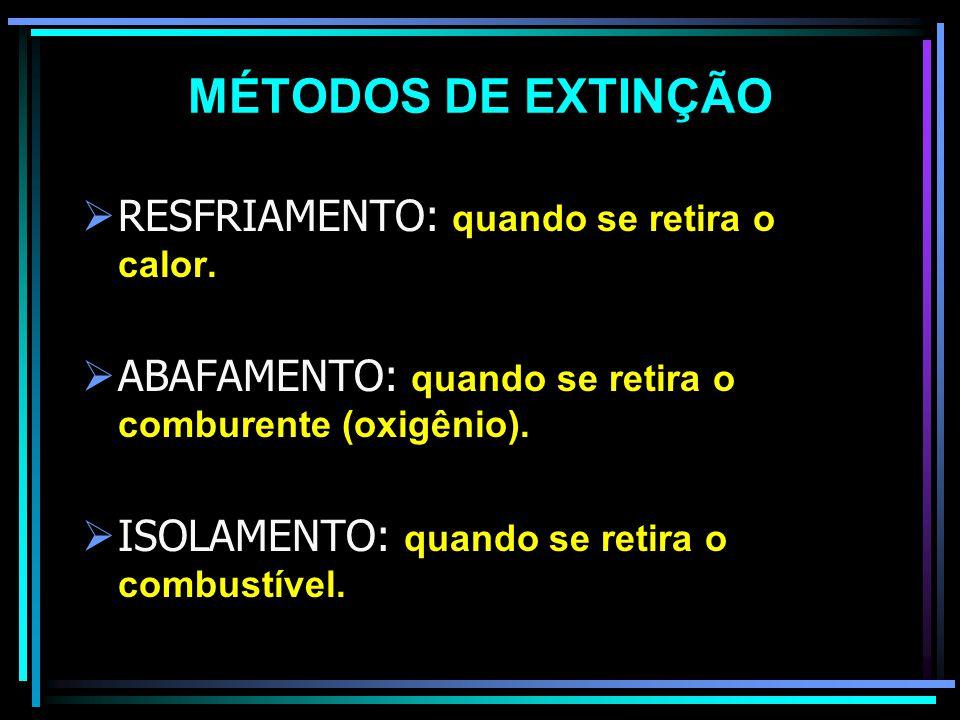 MÉTODOS DE EXTINÇÃO RESFRIAMENTO: quando se retira o calor.