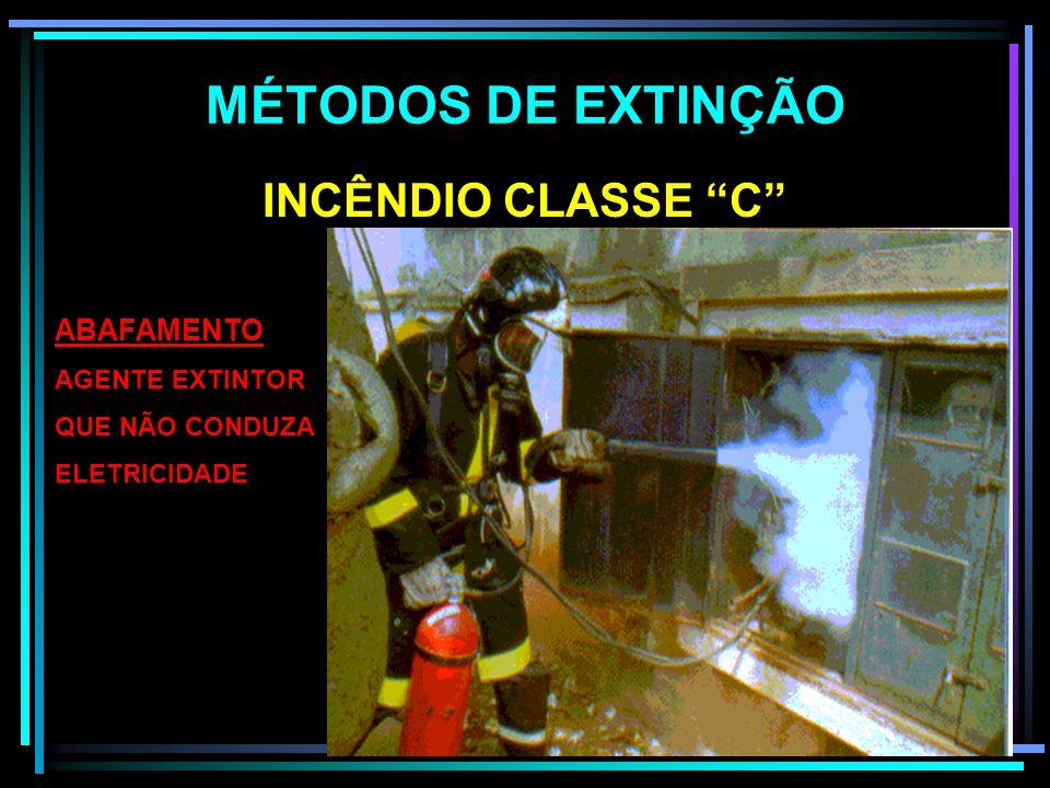 MÉTODOS DE EXTINÇÃO INCÊNDIO CLASSE C ABAFAMENTO AGENTE EXTINTOR