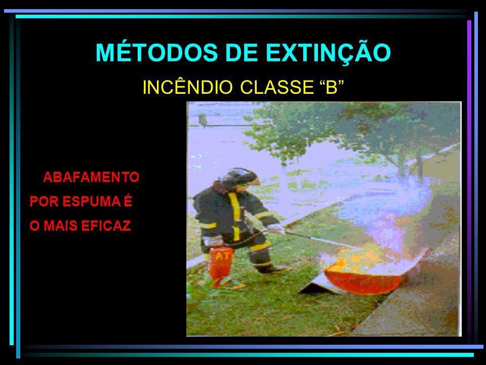 MÉTODOS DE EXTINÇÃO INCÊNDIO CLASSE B O ABAFAMENTO POR ESPUMA É