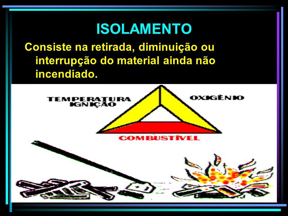 ISOLAMENTO Consiste na retirada, diminuição ou interrupção do material ainda não incendiado.