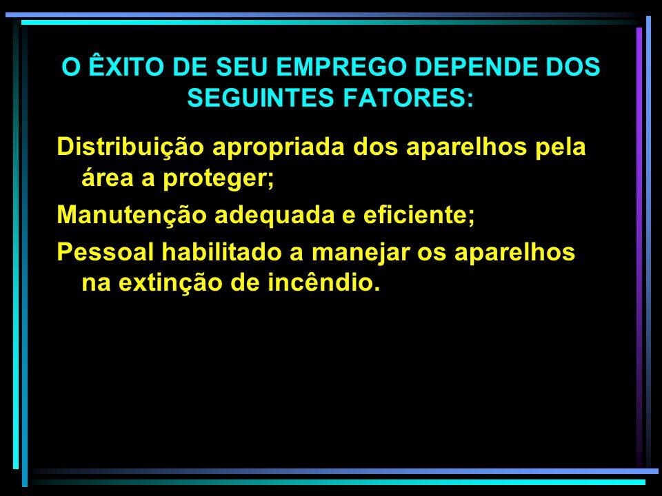 O ÊXITO DE SEU EMPREGO DEPENDE DOS SEGUINTES FATORES: