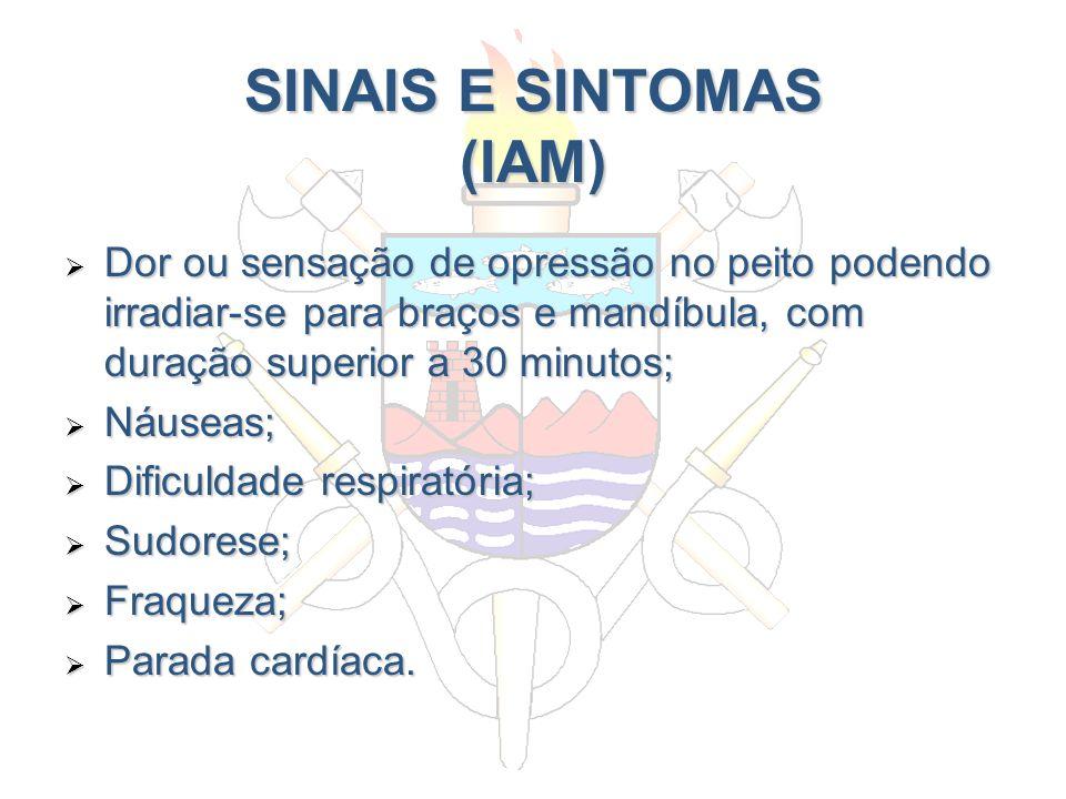 SINAIS E SINTOMAS (IAM)