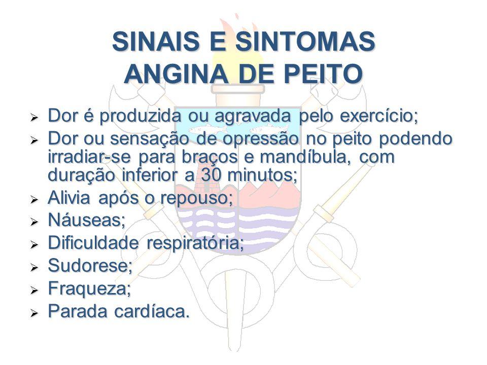 SINAIS E SINTOMAS ANGINA DE PEITO