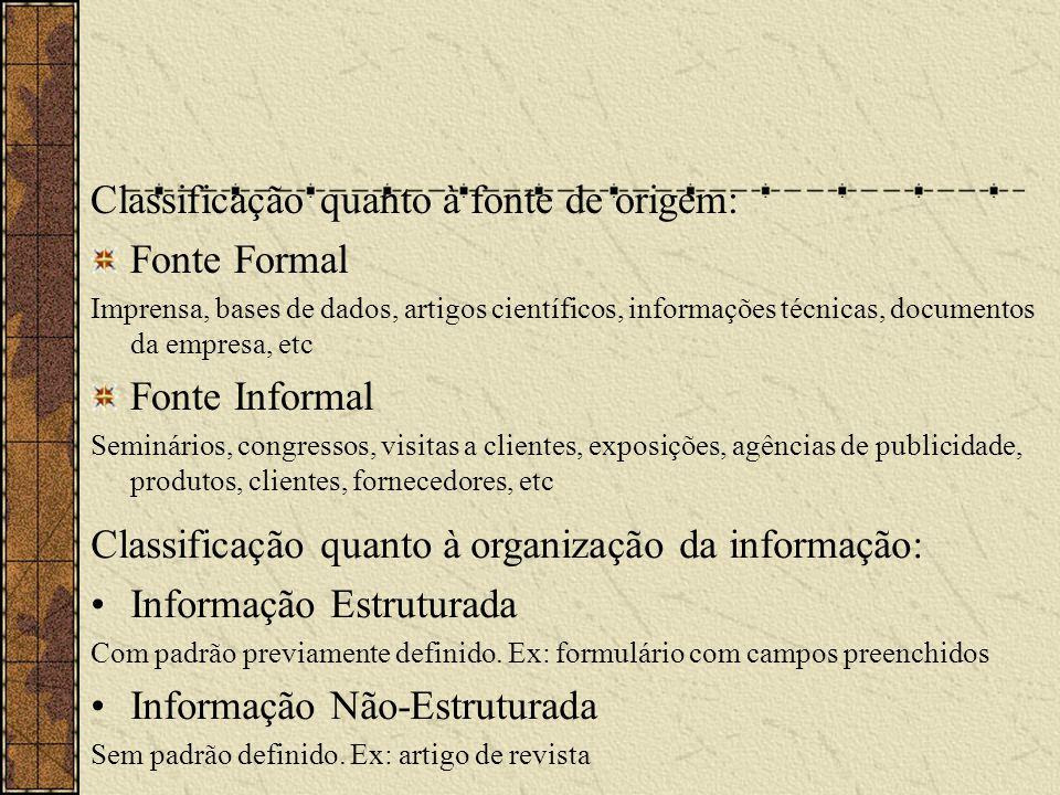 Classificação quanto à fonte de origem: Fonte Formal