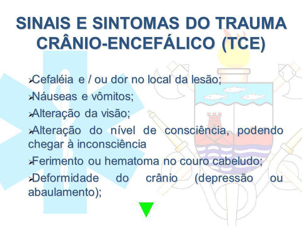 SINAIS E SINTOMAS DO TRAUMA CRÂNIO-ENCEFÁLICO (TCE)