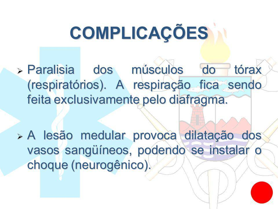 COMPLICAÇÕES Paralisia dos músculos do tórax (respiratórios). A respiração fica sendo feita exclusivamente pelo diafragma.