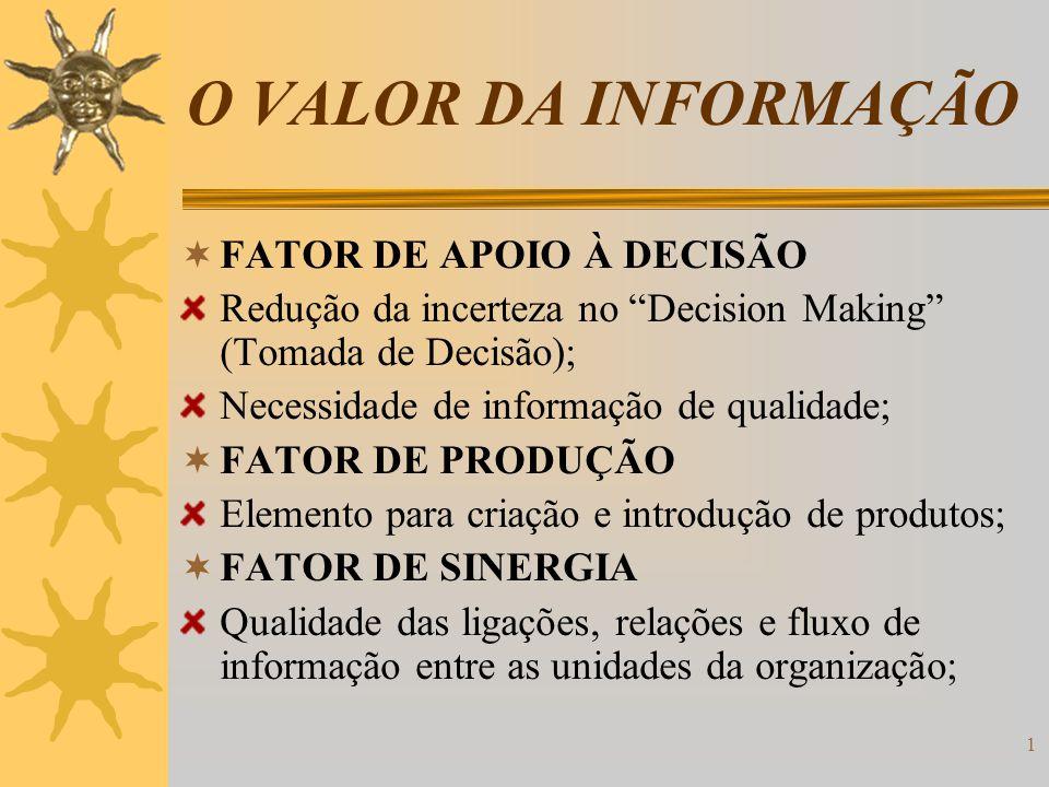 O VALOR DA INFORMAÇÃO FATOR DE APOIO À DECISÃO