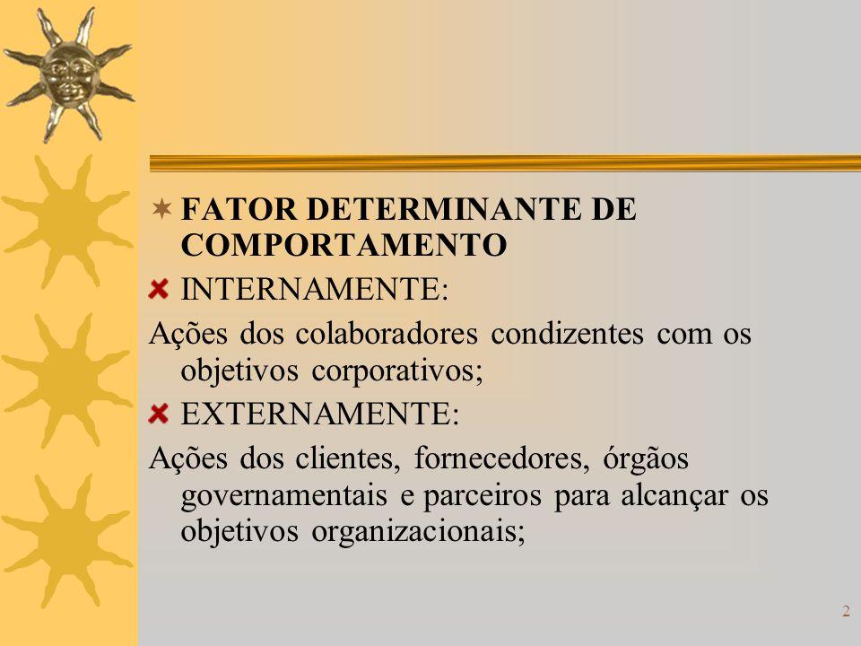FATOR DETERMINANTE DE COMPORTAMENTO