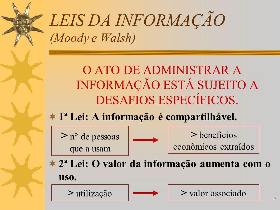 LEIS DA INFORMAÇÃO (Moody e Walsh)