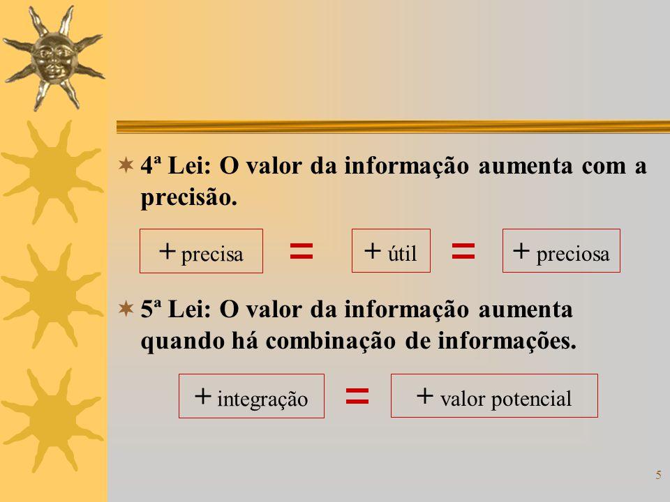 + precisa + útil + preciosa + integração + valor potencial