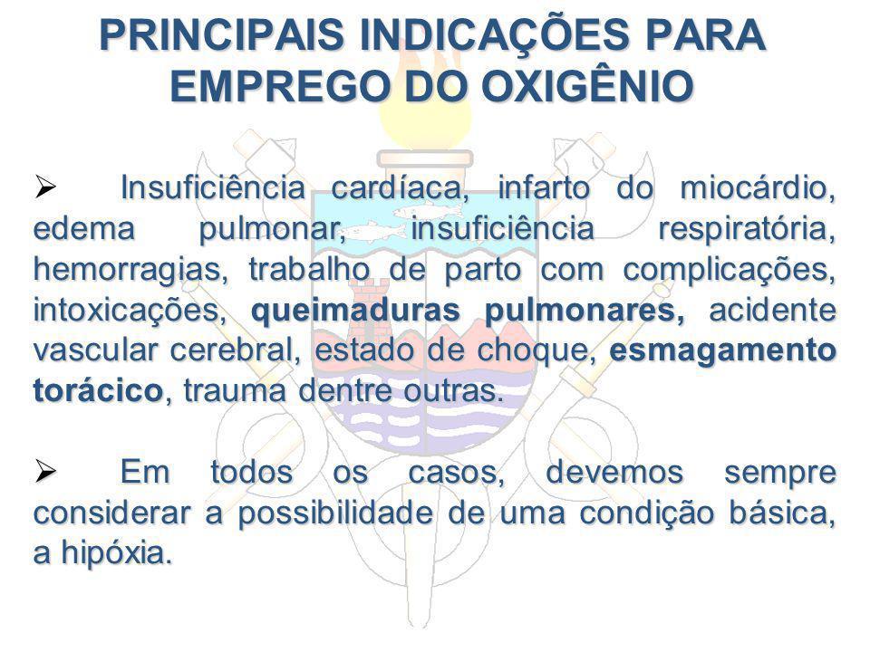 PRINCIPAIS INDICAÇÕES PARA EMPREGO DO OXIGÊNIO