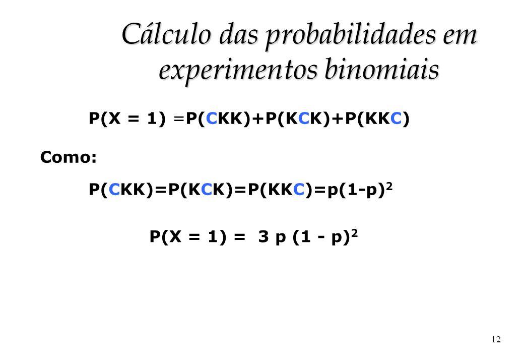 Cálculo das probabilidades em experimentos binomiais