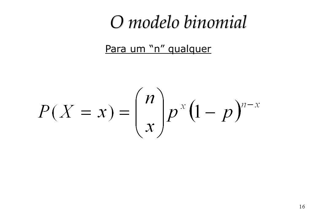 O modelo binomial Para um n qualquer