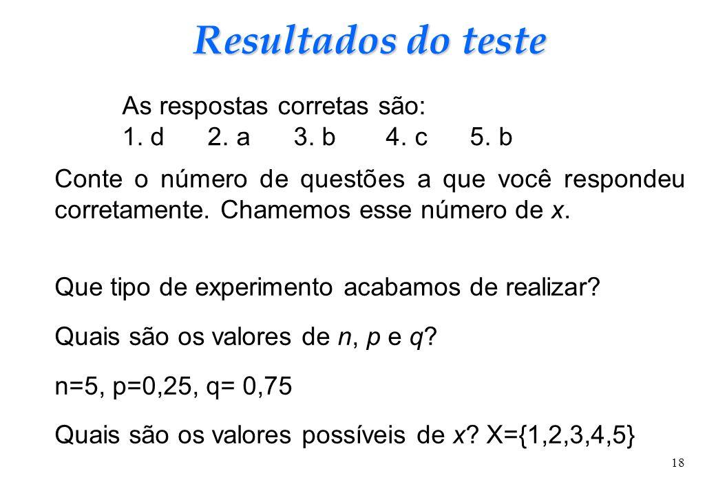 Resultados do teste As respostas corretas são: