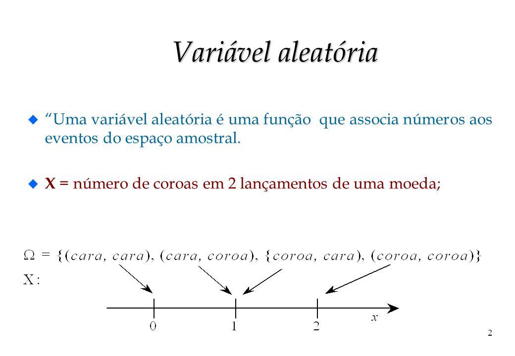 Variável aleatória Uma variável aleatória é uma função que associa números aos eventos do espaço amostral.