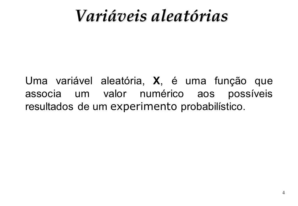 Variáveis aleatórias Uma variável aleatória, X, é uma função que associa um valor numérico aos possíveis resultados de um experimento probabilístico.