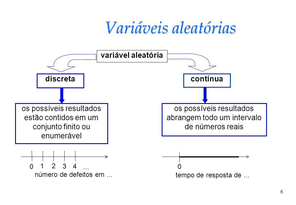 os possíveis resultados abrangem todo um intervalo de números reais