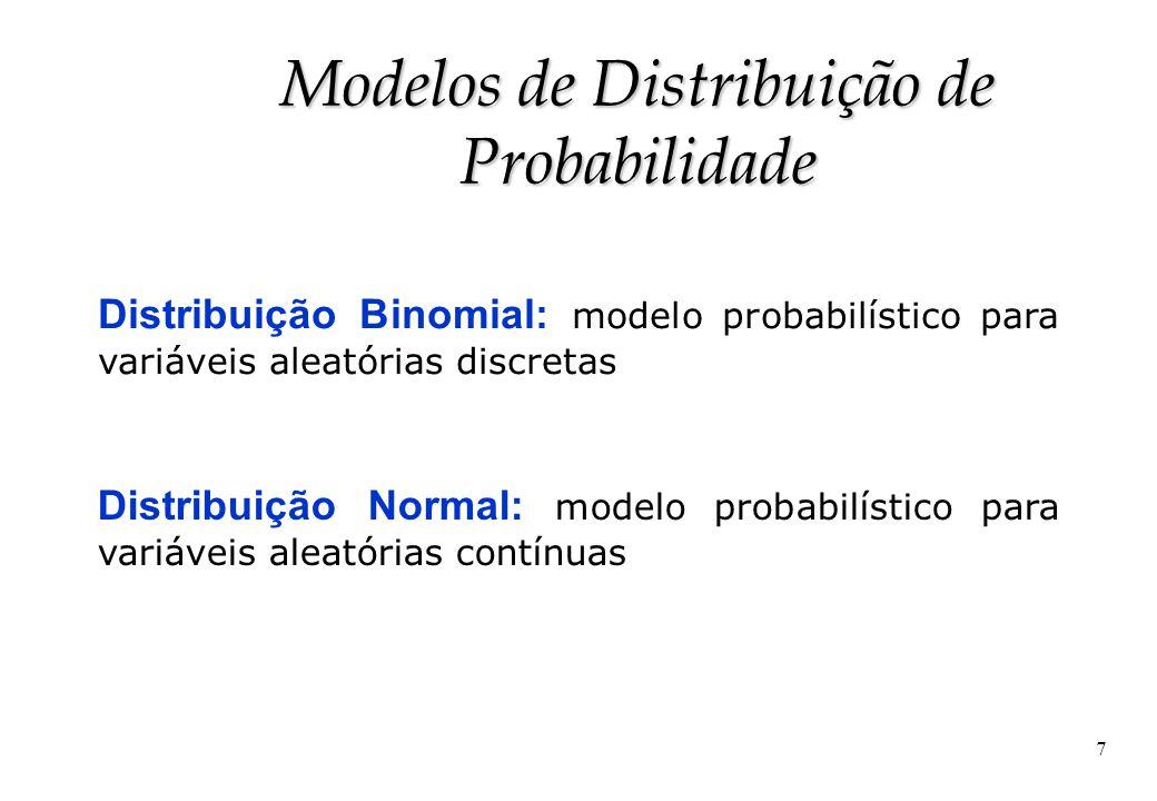 Modelos de Distribuição de Probabilidade