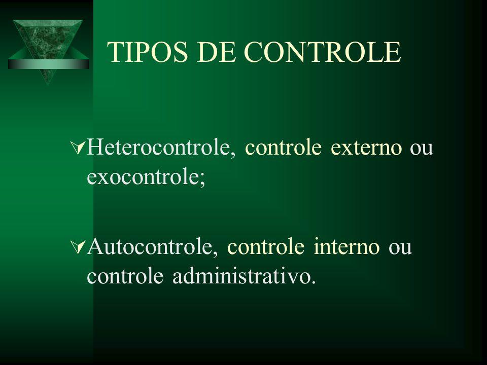 TIPOS DE CONTROLE Heterocontrole, controle externo ou exocontrole;