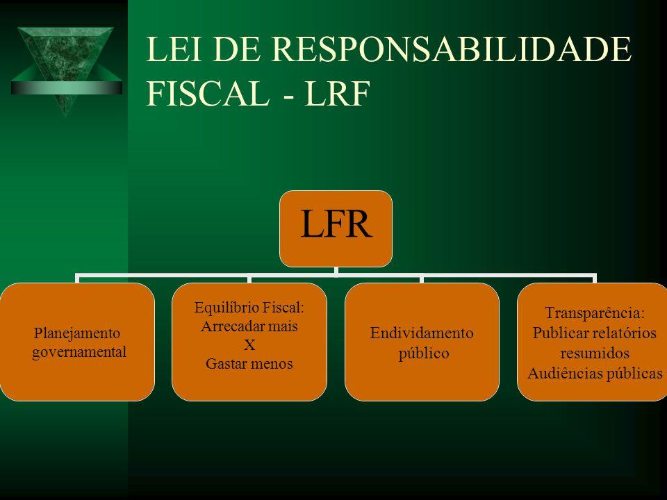 LEI DE RESPONSABILIDADE FISCAL - LRF