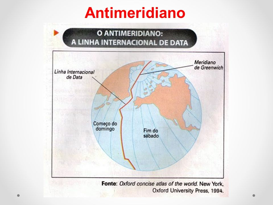 Antimeridiano