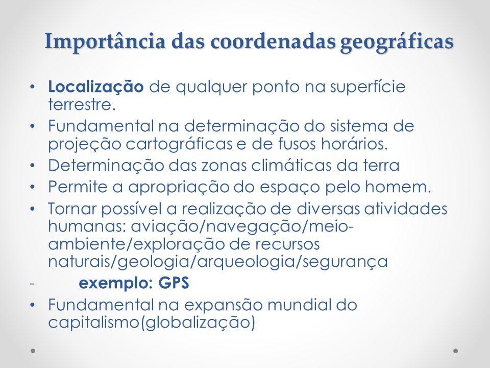 Importância das coordenadas geográficas