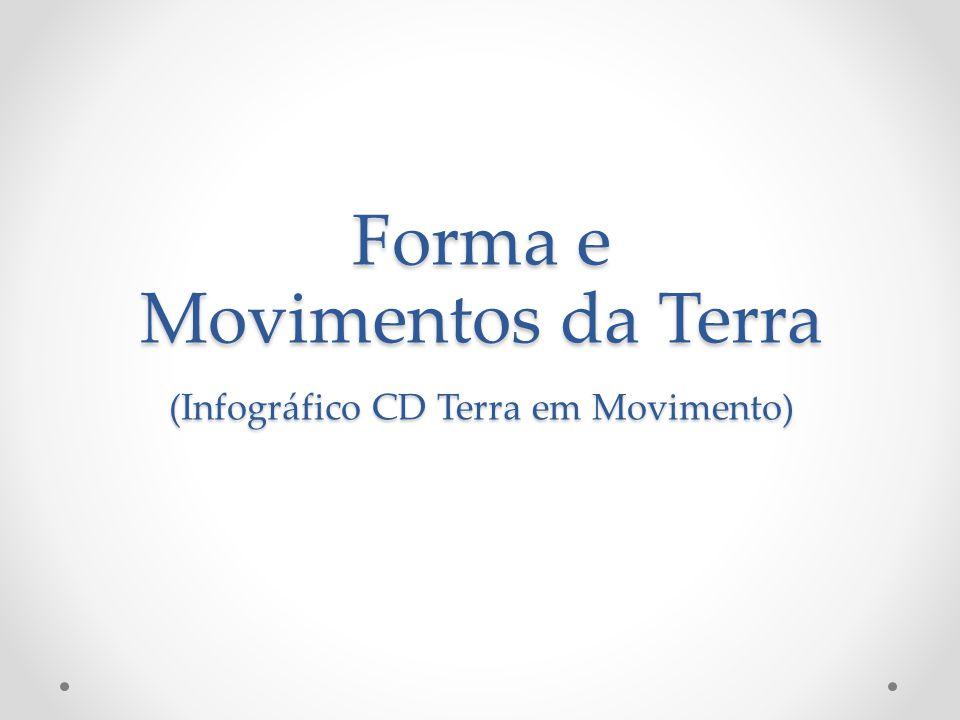 Forma e Movimentos da Terra (Infográfico CD Terra em Movimento)