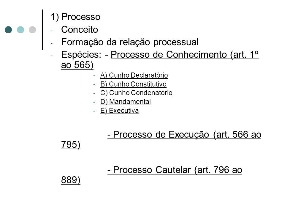 Formação da relação processual