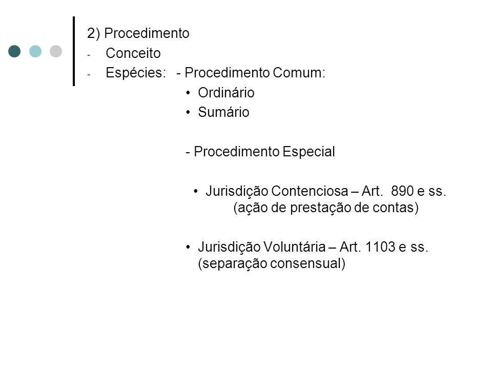 Jurisdição Contenciosa – Art. 890 e ss. (ação de prestação de contas)