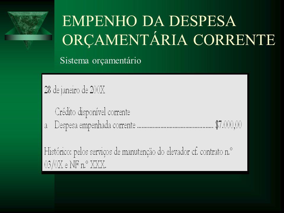 EMPENHO DA DESPESA ORÇAMENTÁRIA CORRENTE