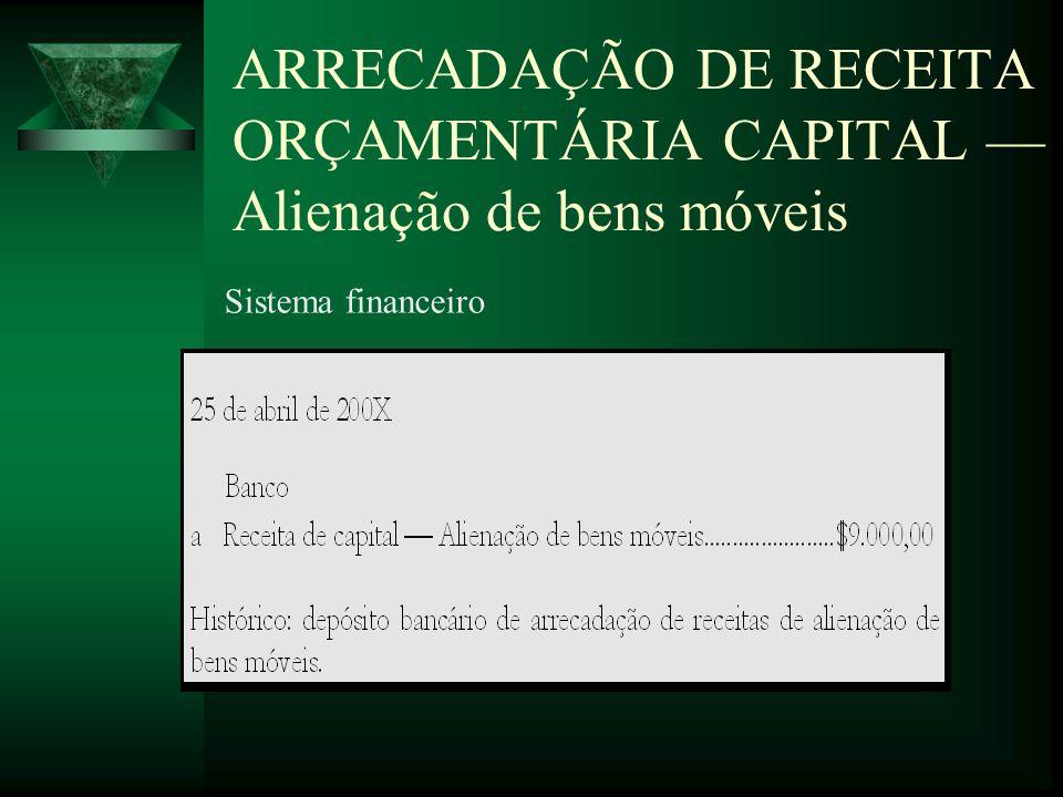 ARRECADAÇÃO DE RECEITA ORÇAMENTÁRIA CAPITAL — Alienação de bens móveis