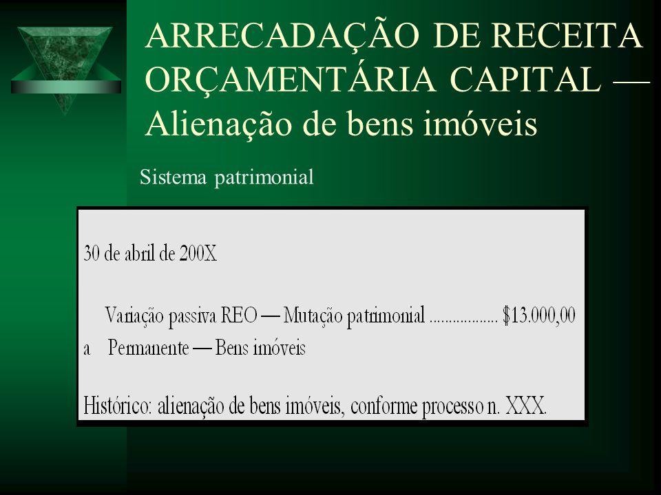 ARRECADAÇÃO DE RECEITA ORÇAMENTÁRIA CAPITAL — Alienação de bens imóveis