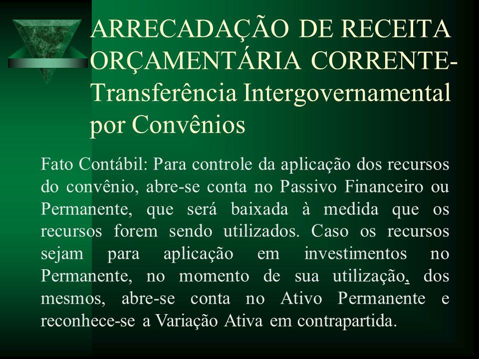 ARRECADAÇÃO DE RECEITA ORÇAMENTÁRIA CORRENTE-Transferência Intergovernamental por Convênios