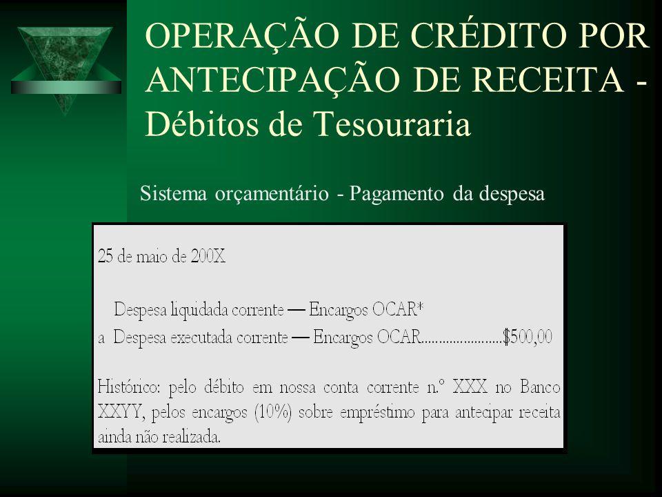 OPERAÇÃO DE CRÉDITO POR ANTECIPAÇÃO DE RECEITA - Débitos de Tesouraria