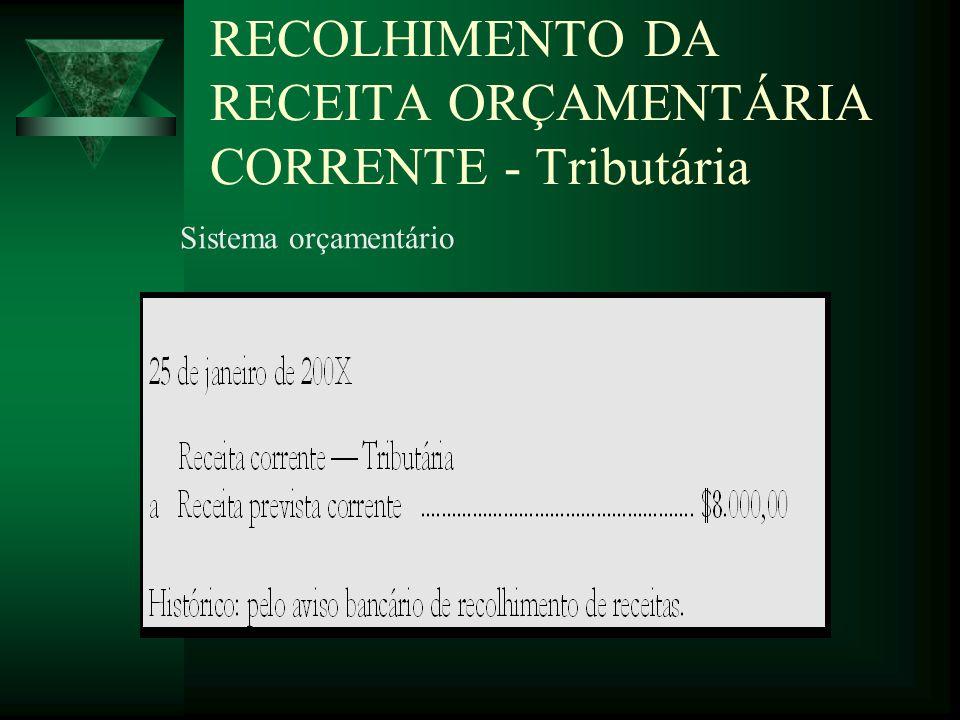 RECOLHIMENTO DA RECEITA ORÇAMENTÁRIA CORRENTE - Tributária
