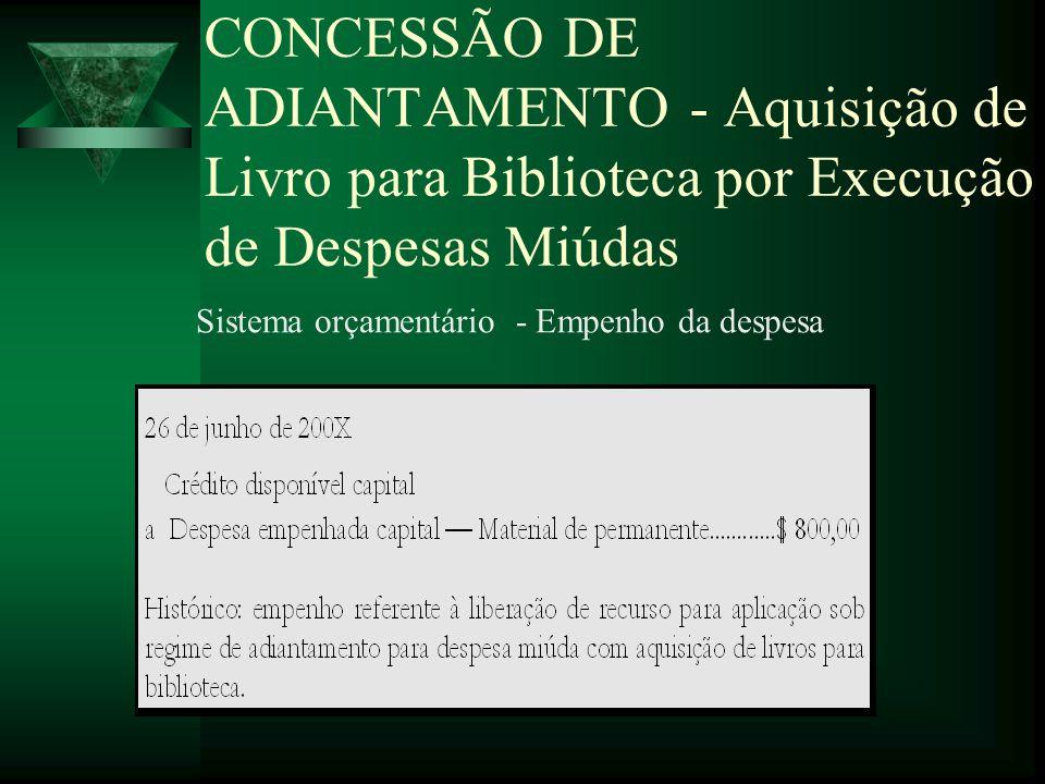 CONCESSÃO DE ADIANTAMENTO - Aquisição de Livro para Biblioteca por Execução de Despesas Miúdas