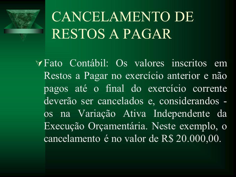 CANCELAMENTO DE RESTOS A PAGAR