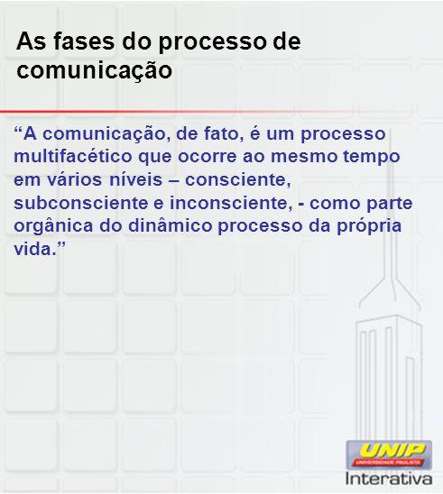 As fases do processo de comunicação