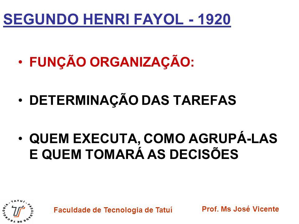 SEGUNDO HENRI FAYOL - 1920 FUNÇÃO ORGANIZAÇÃO: