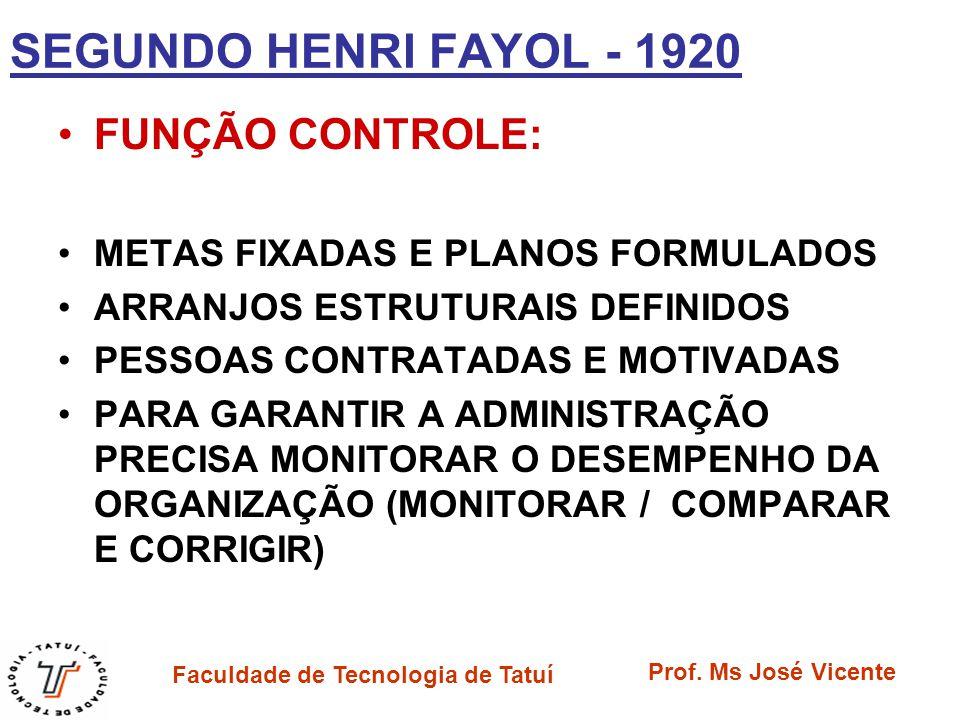 SEGUNDO HENRI FAYOL - 1920 FUNÇÃO CONTROLE: