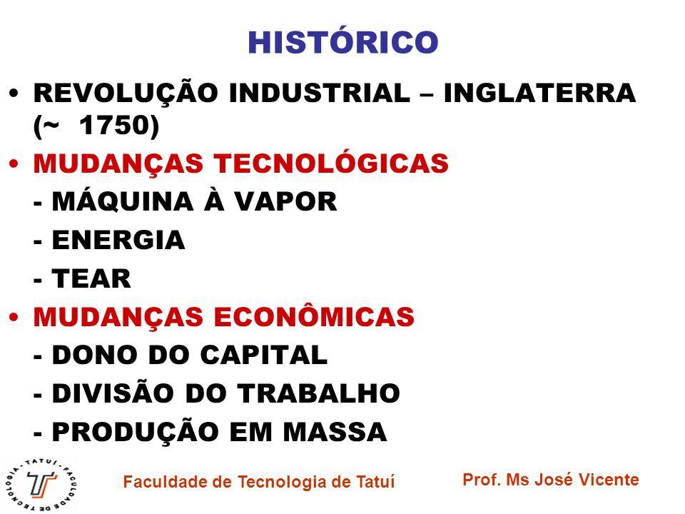 HISTÓRICO REVOLUÇÃO INDUSTRIAL – INGLATERRA (~ 1750)
