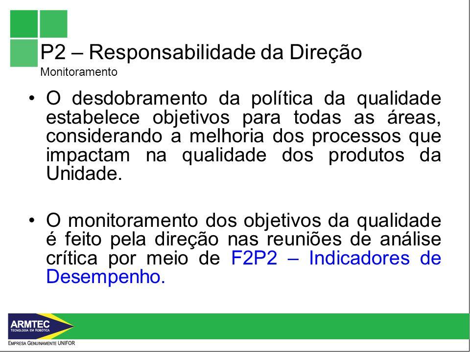 P2 – Responsabilidade da Direção Monitoramento