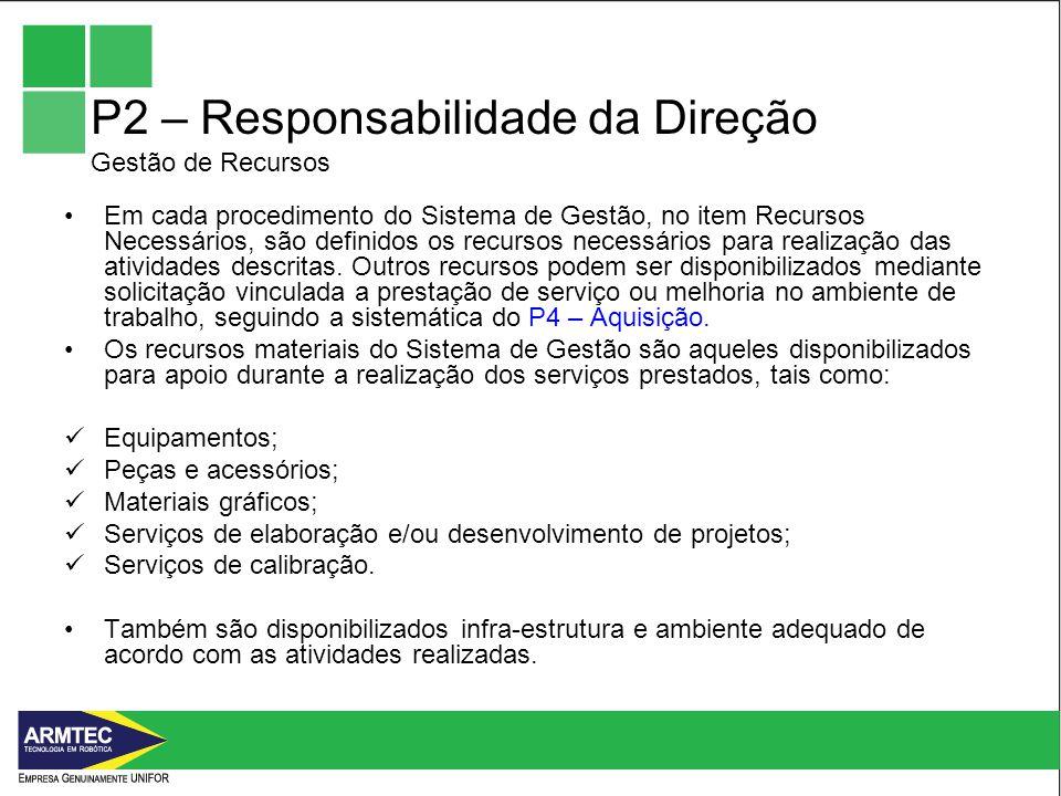 P2 – Responsabilidade da Direção Gestão de Recursos