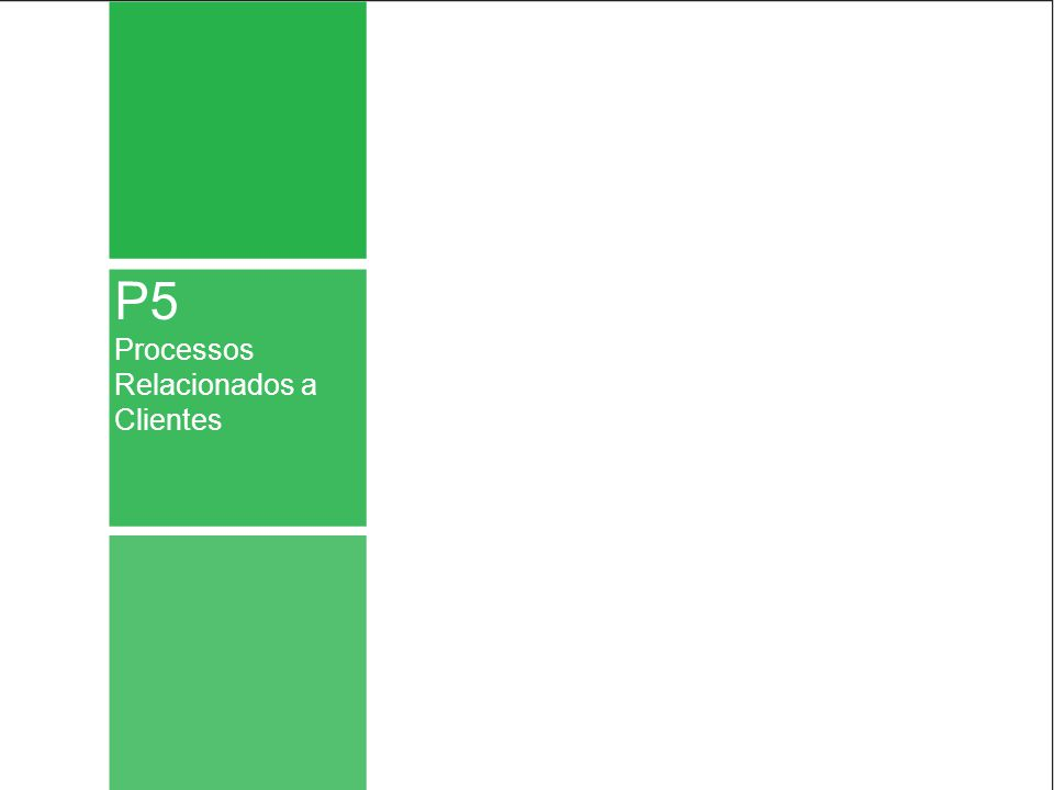 P5 Processos Relacionados a Clientes