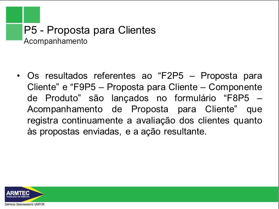 P5 - Proposta para Clientes Acompanhamento