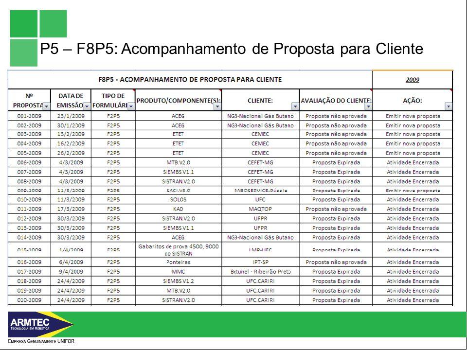 P5 – F8P5: Acompanhamento de Proposta para Cliente